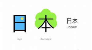 hanyu Japan